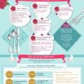 Wedding planner how to become a big day planner infographic