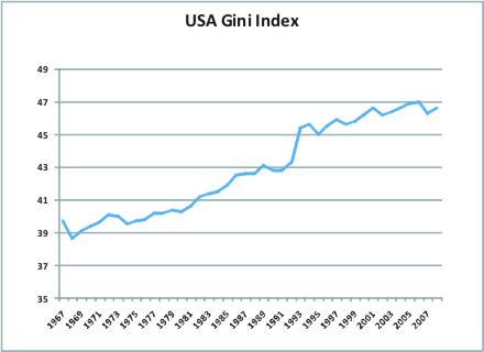 2013-09-18-GINIINDEX.jpg