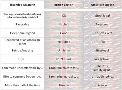 2014-08-12-British_American_Translation1.jpg