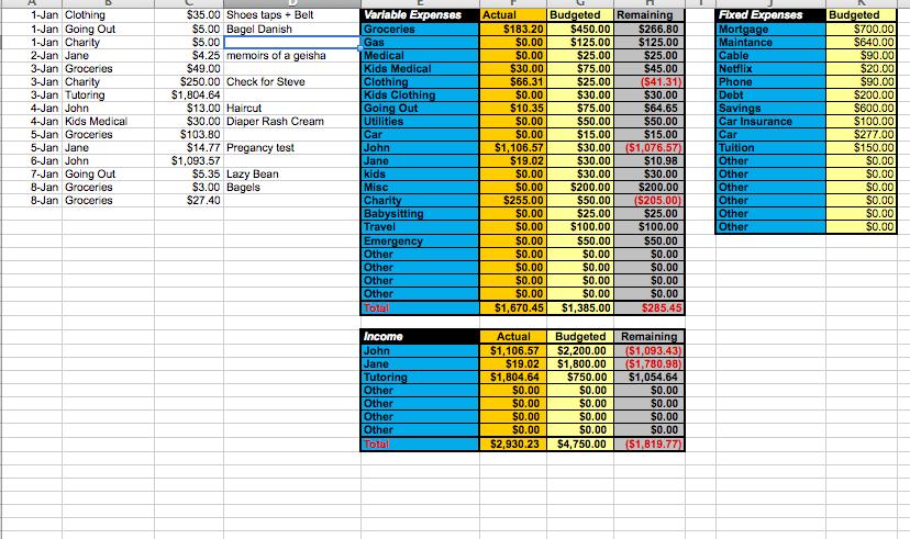 personal budget template | trattorialeondoro