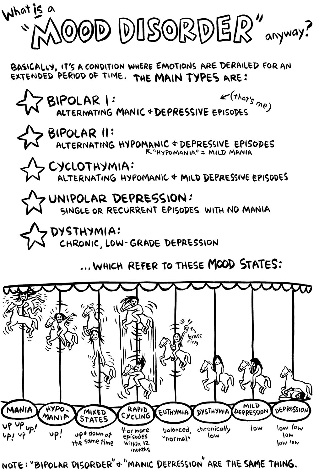 what bipolar disorder really feels like in2uract 2014 09 15 59 carousel forney jpg ldquo