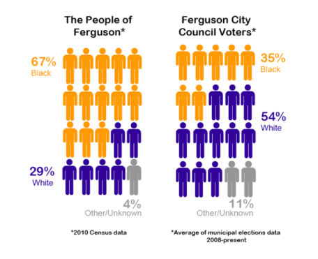 2014-10-29-Fergusonimage2.png