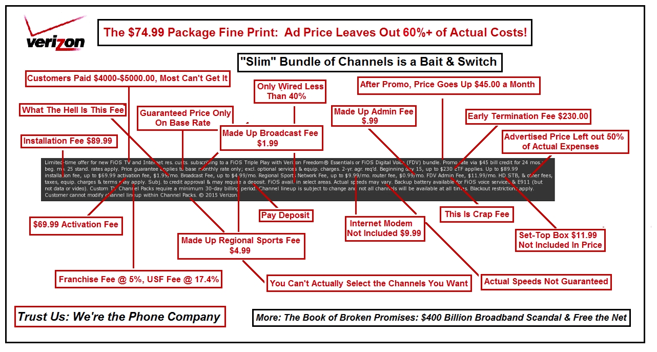 hight resolution of verizon s pick your own cable tv channels is just another bait switch