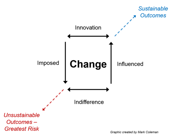 2015-11-30-1448899290-9279821-ChangeGraphic_Coleman_CMM.png