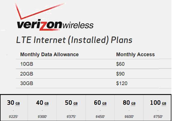 Verizon Wireless Customer Service
