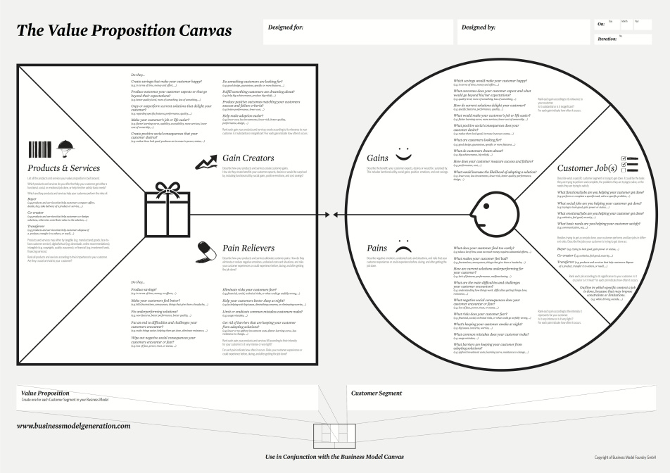 The Mission Model Canvas: An Adapted Business Model Canvas