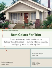 The Most Popular Exterior Paint Colors | HuffPost Life