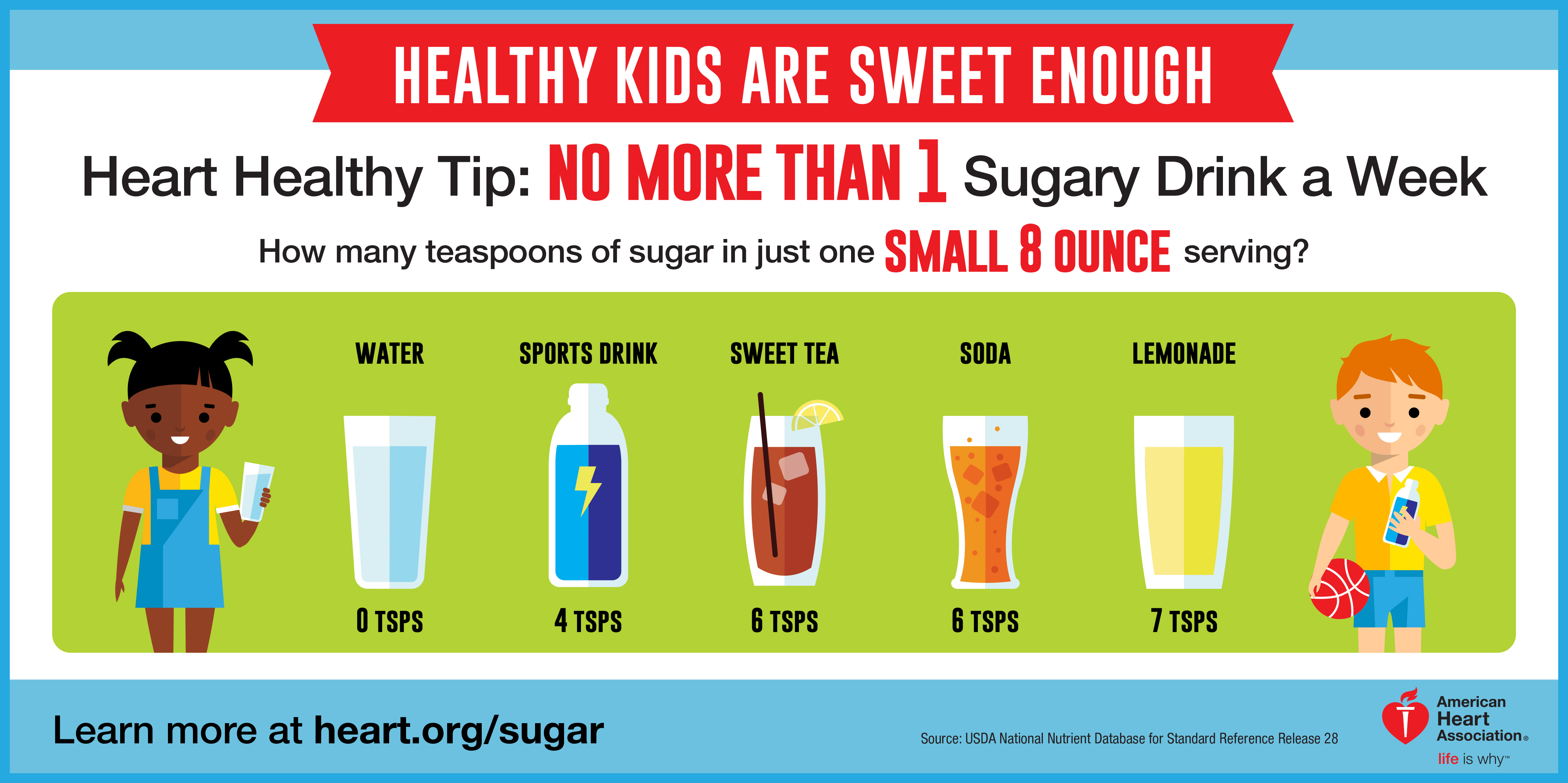You Know What S Sweet Healthier Kids