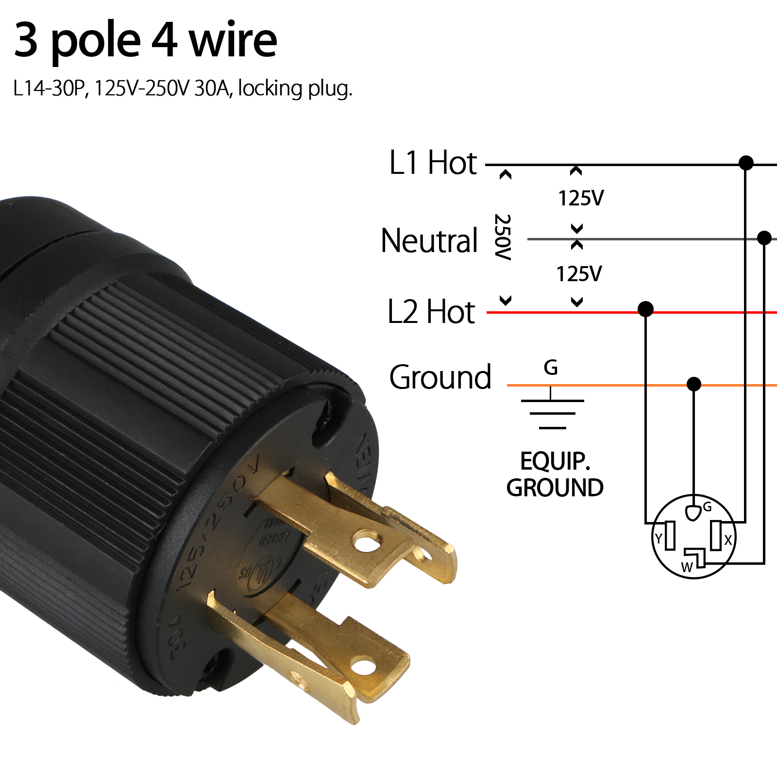 Wiring Diagram For A 3 Prong Plug To A 4 Wire Cord On Nema L14 30p