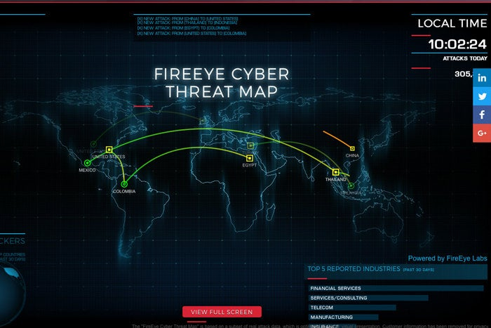 8 top cyber attack