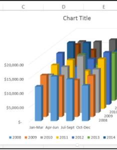 the  column chart has three axeshorizontal vertical depth also excel charts mastering pie bar and more pcworld rh