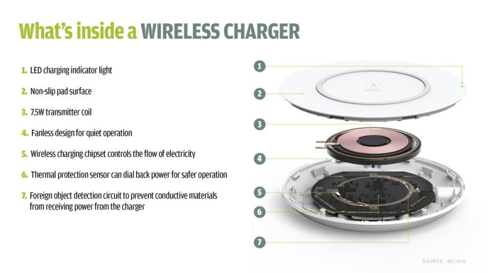 medium resolution of cw boostup wireless charger diagram