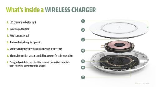 small resolution of cw boostup wireless charger diagram