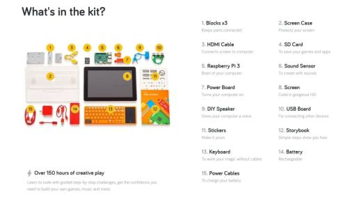 small resolution of kano kit components