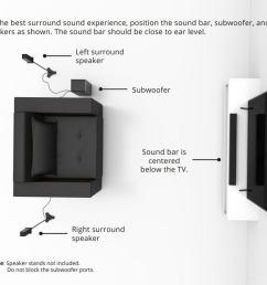 sb3651 e6 installation manual vizio [ 1200 x 800 Pixel ]