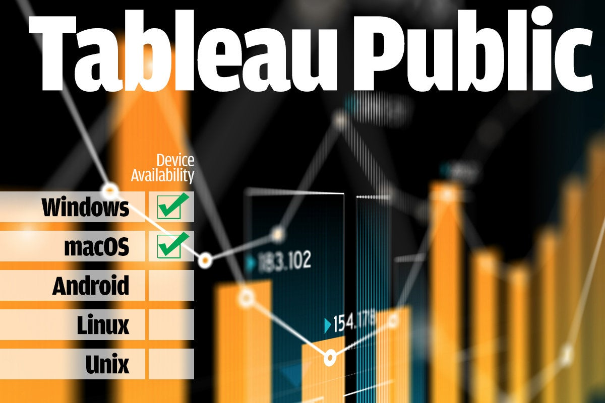 hight resolution of 6 tableau public