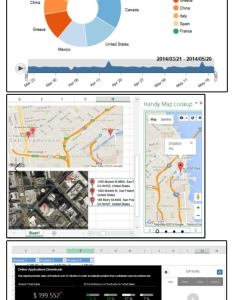 charts maps add ins also excel how to find and use them pcworld rh