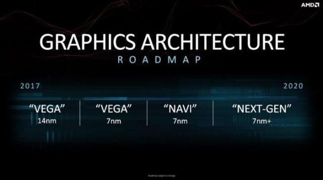 amd radeon graphics roadmap