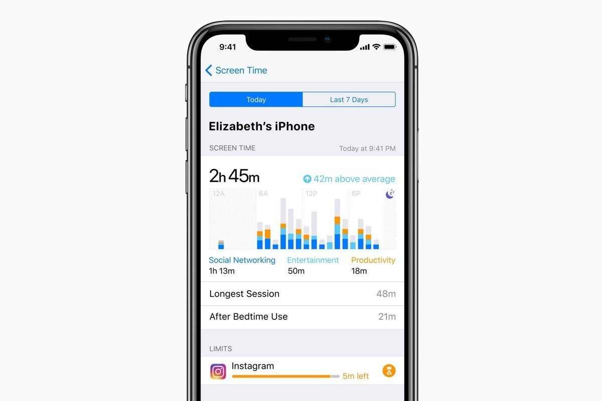 Screen Time in iOS 12 shows how badly the iPad needs user