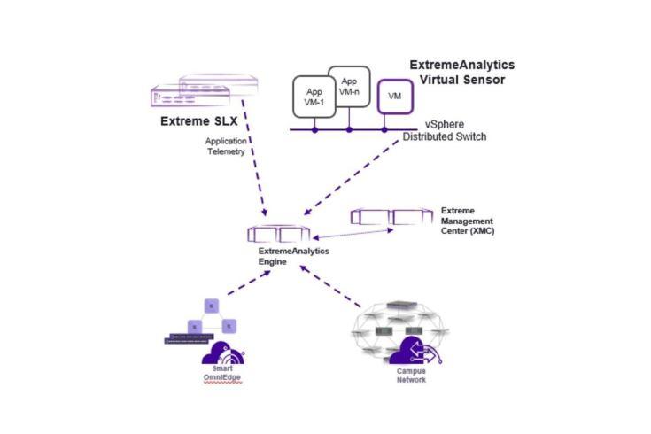 extremeanalytics virtual sensor
