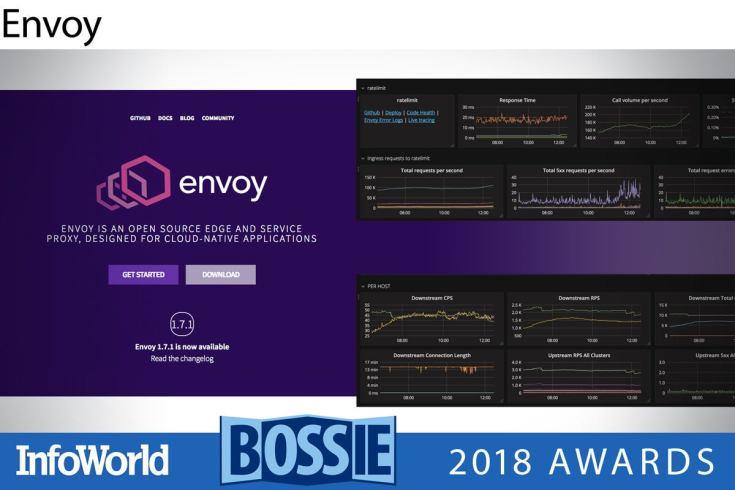 bos 2018 envoy
