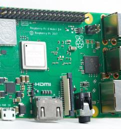 raspberry pi 3 b review better than ever but limits remain [ 1200 x 800 Pixel ]