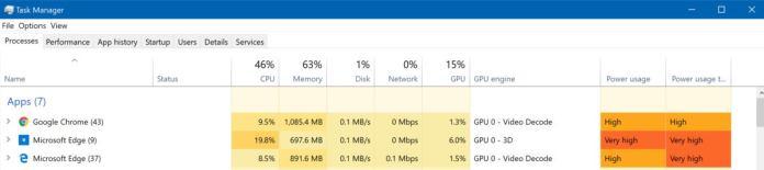 Microsoft Edge cpu utilization