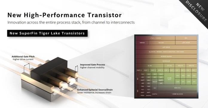 tiger lake transistor intel