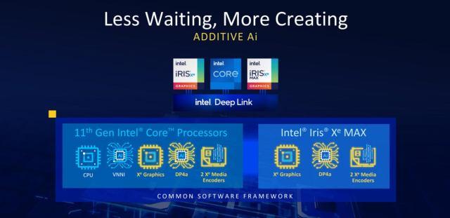 общие блоки Intel Deep Link