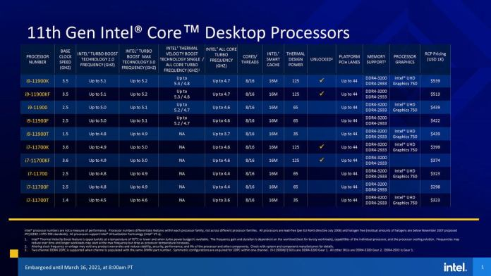 11thgenintelcore s series sku tables pricing embargoed mar 6 8am pt page 1