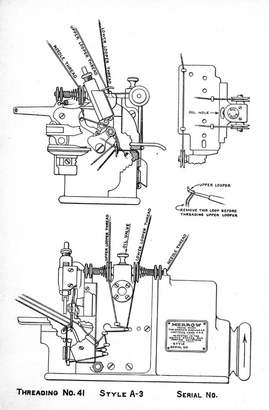 Foam Machine Diagram Looper,Machine • Kreativmind.co