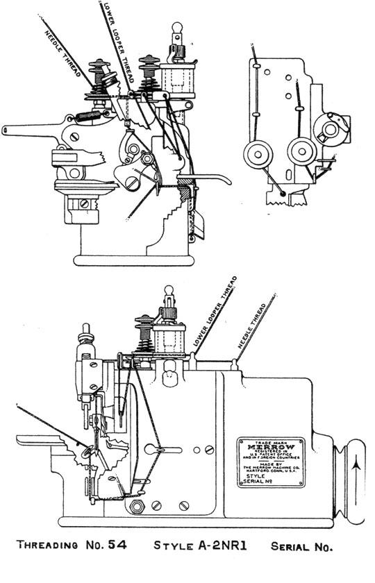 Foam Machine Diagram Looper,Machine • Beelab.co