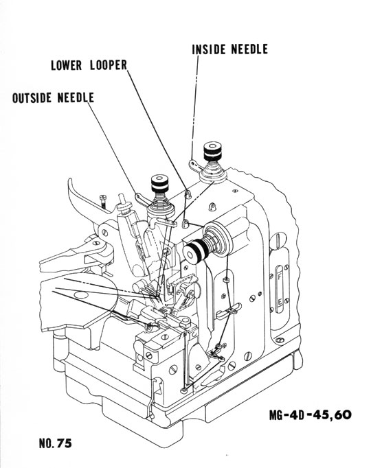 Foam Machine Diagram Looper,Machine • Treeofsavior.co