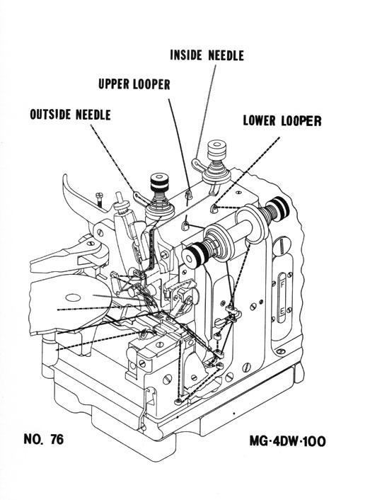 Foam Machine Diagram Looper,Machine • Gsmportal.co