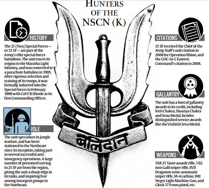 Profile of the 21 SF Army unit that raided Naga militants