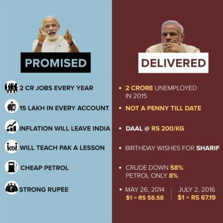 Image result for 3 years of modi government criticism