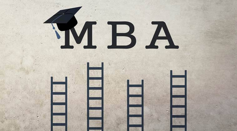 Image result for mba entrance exam