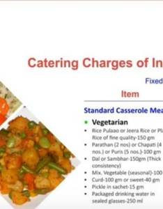 Railway ministry puts out food tariff in trains rs for lunch breakfast also rh indianexpress