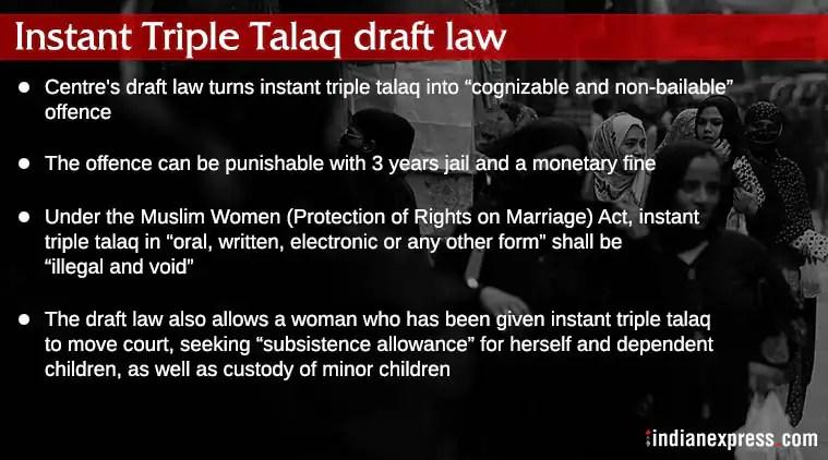 Govt. to introduce Triple Talaq Bill in Parliament today