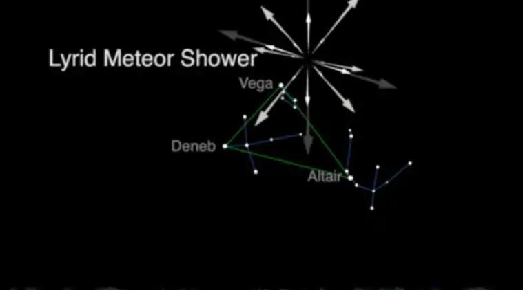 Lyrid 2018 meteor shower on April 22 Timings in India