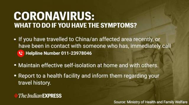 coronavirus, coronavirus in india, coronavirus causes, coronavirus treatment, coronavirus symptoms, coronavirus causes in india, coronavirus infection, coronavirus infection causes, coronavirus infection treatment, coronavirus origin, coronavirus origin in india, coronavirus news