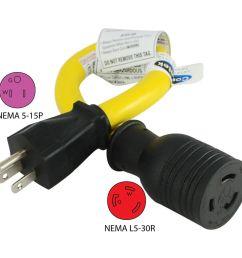 30 amp generator plug wiring on wiring nema l5 30 wiring diagram rows 15 to 30 [ 1500 x 1500 Pixel ]