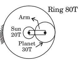 The sun gear in the figure is driven clockwise at 100 rpm.