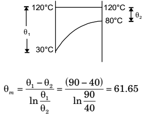 In a condenser, water enters at 30°C and flows at the
