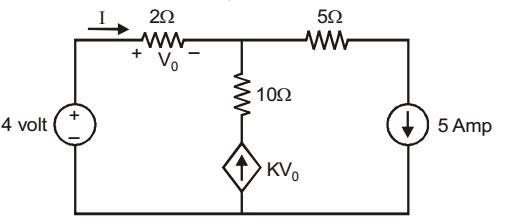 In the given circuit parameter k is positive and power
