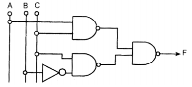 For the circuit shown in figure, output F = 0, when
