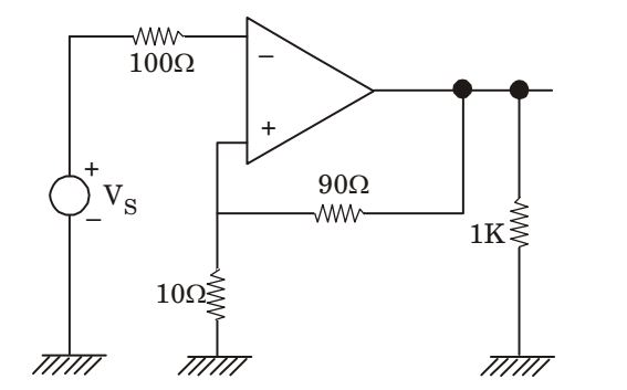 Feedback factor for the circuit shown in the given figure