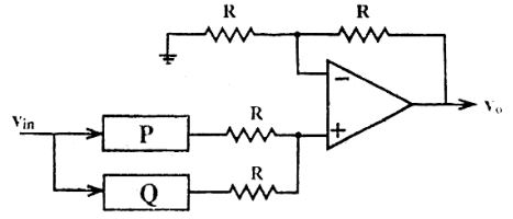The block diagrams of two types of half wave rectifiers