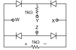 A voltage 1000 sin ωt Volts is applied across YZ.