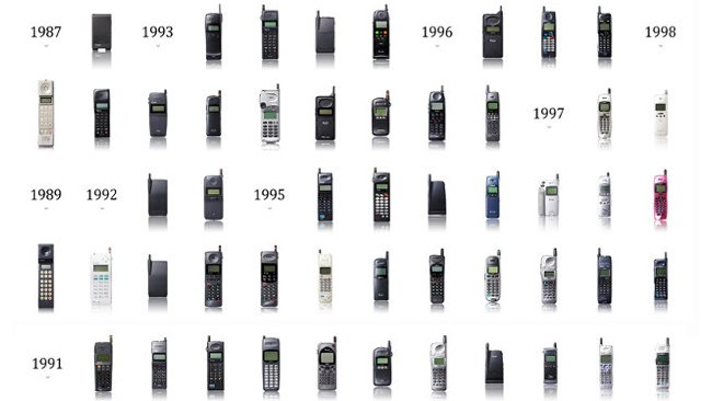 Graphic shows us how our brick phones became black slabs